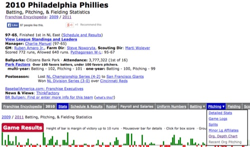 Phillies screen shot