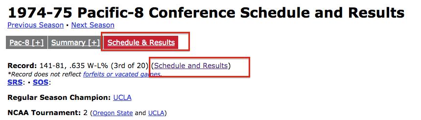 schedules_conf