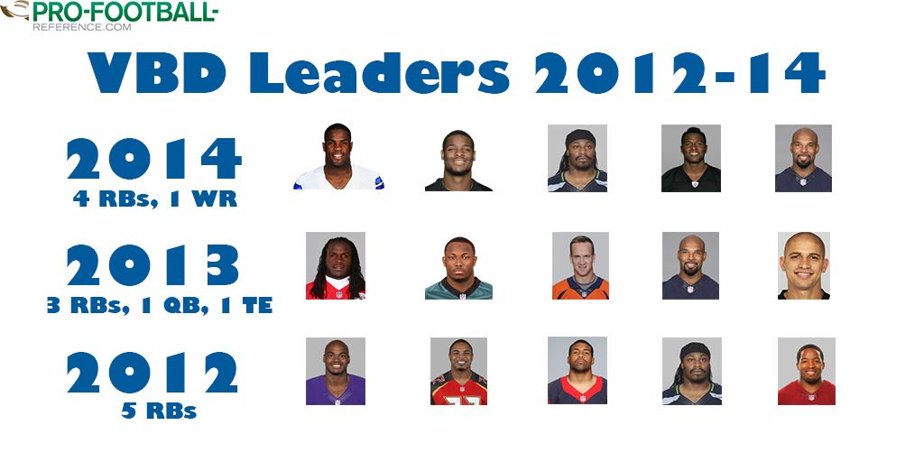 vbd leaders