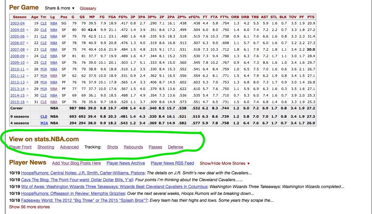 lebron basketball reference