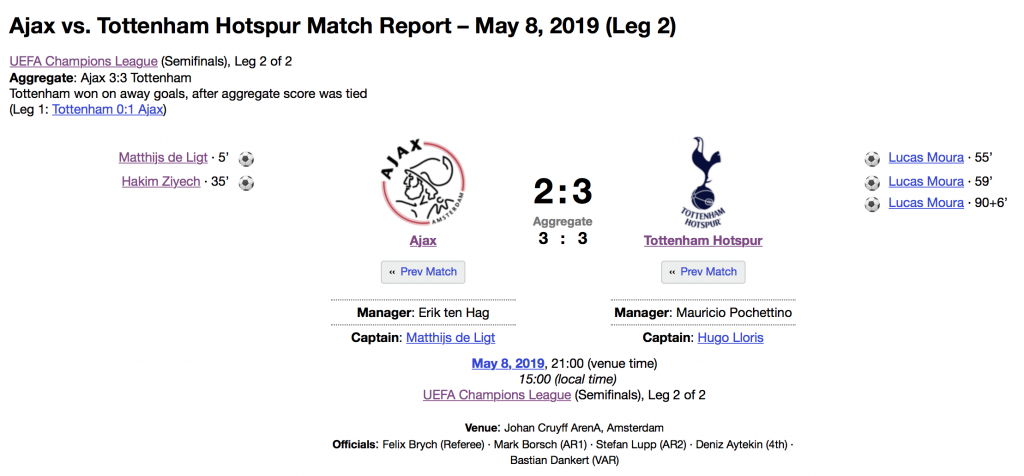 What you first see when opening an FBref match report